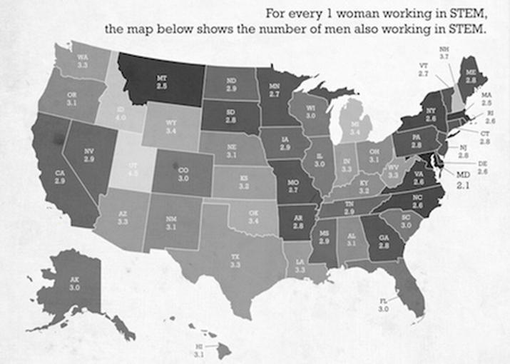 Which States Have The Smallest Gender Gap In STEM Occupations?